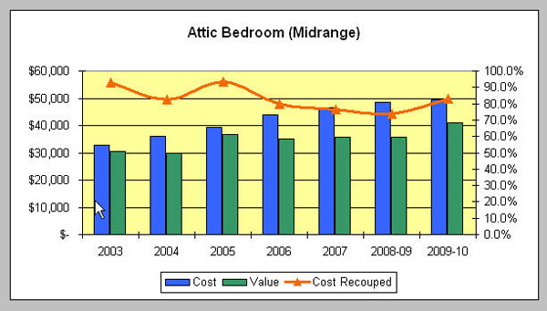 1chart_attic_bedroom_mid.jpg